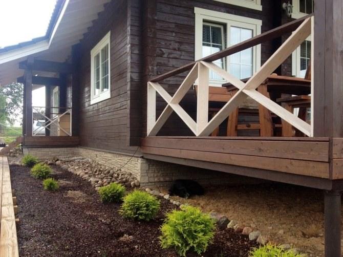 Дома из профилированного бруса: проекты, цена