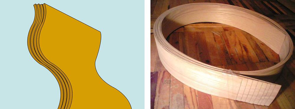 Как согнуть фанеру в домашних условиях: видео