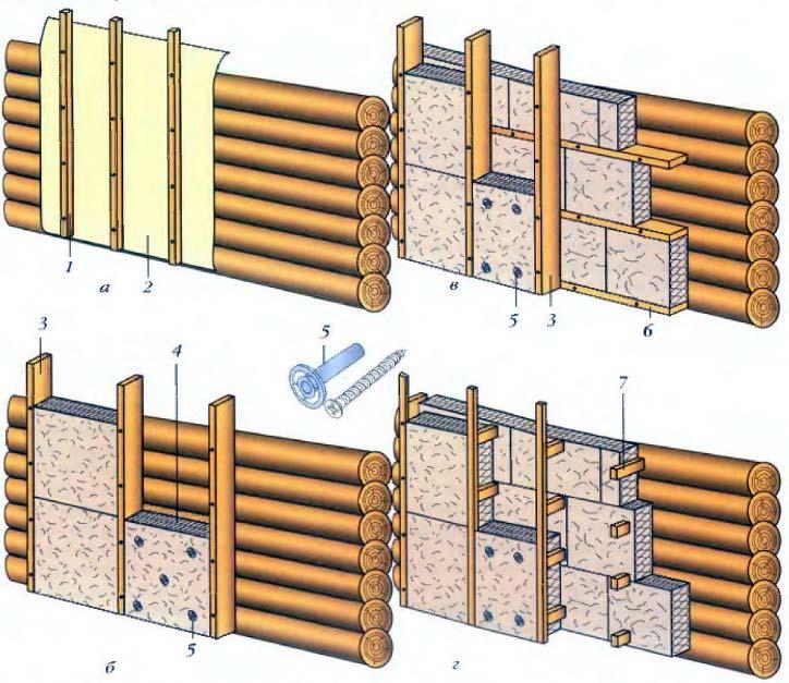 Отделка фасада имитацией бруса: фото