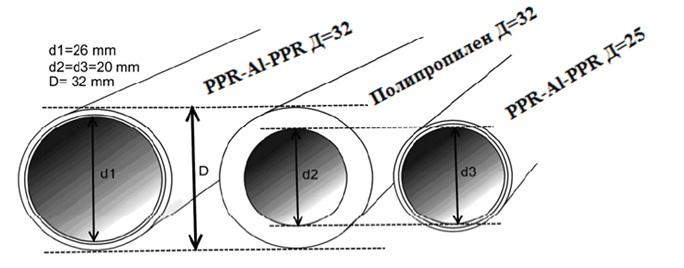 Сколько стоит монтаж полипропиленовых труб
